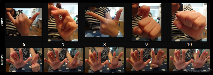 Chinese hand signs for numbers